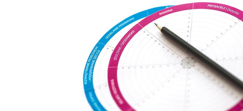 Kilknij i sprawdź pakiet narzędzi coachingowych